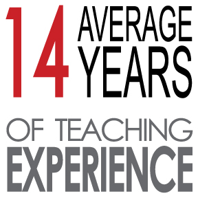 VWCS teachers average 14 years of teaching experience.