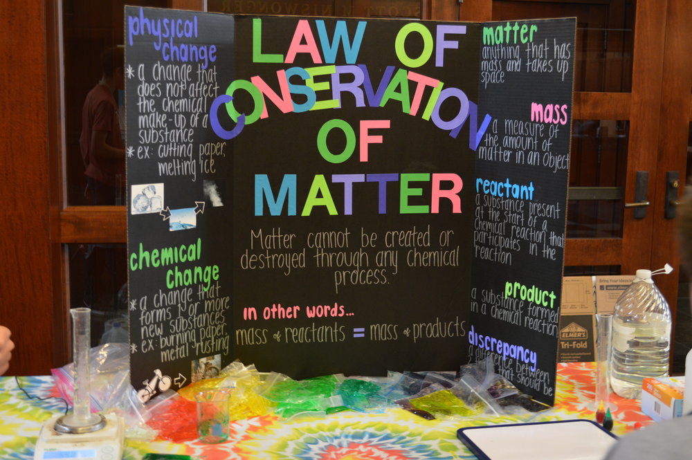Law of Conservation of Matter poster
