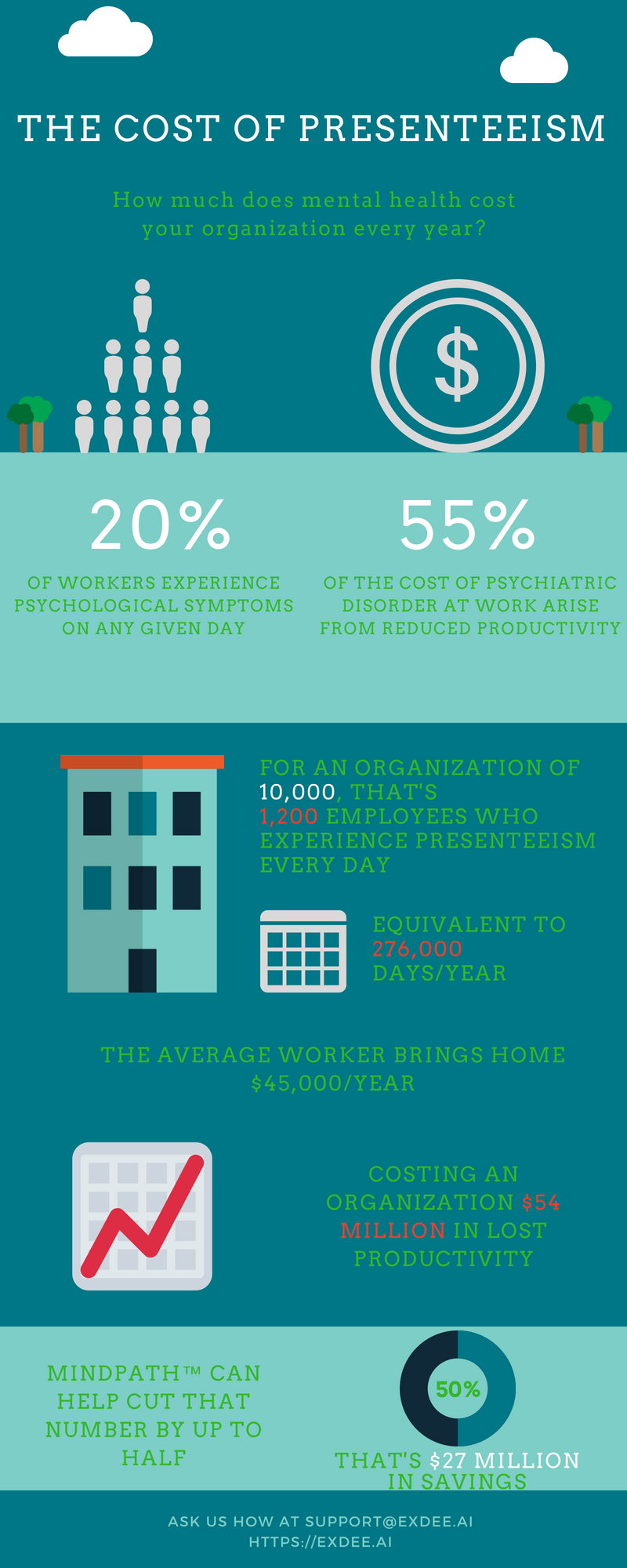 The cost of presenteeism (1).png