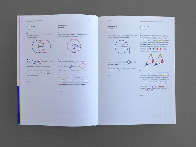A spread from the new Kroncker Wallis print of  Elements