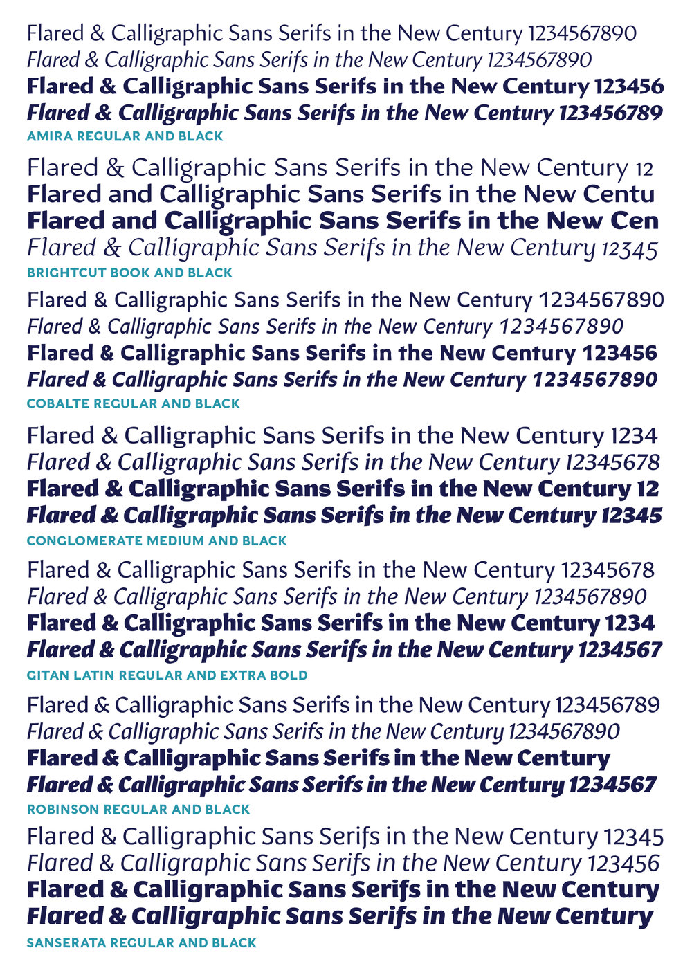 A comparison of specimens of seven contemporary typefaces with flared stems.