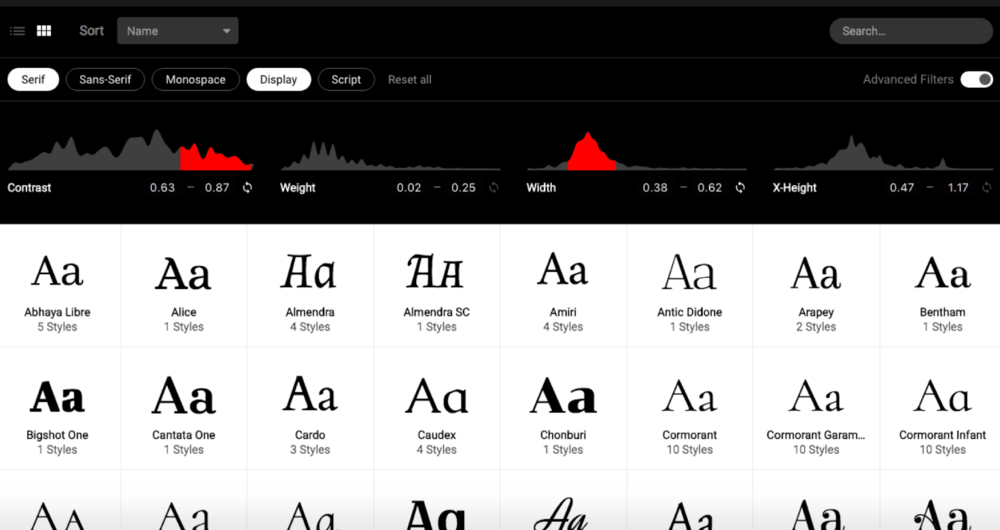 A look at The Anatomy of a Thousand Typefaces
