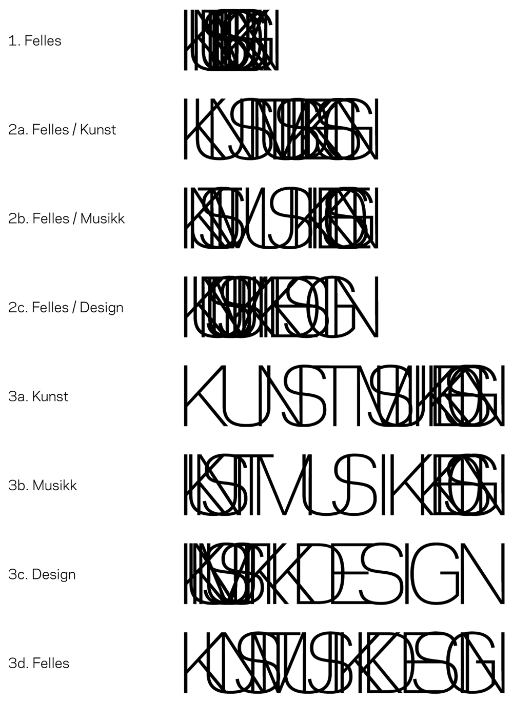 Logo expansions, revealing Kunst, Musikk, and Design.