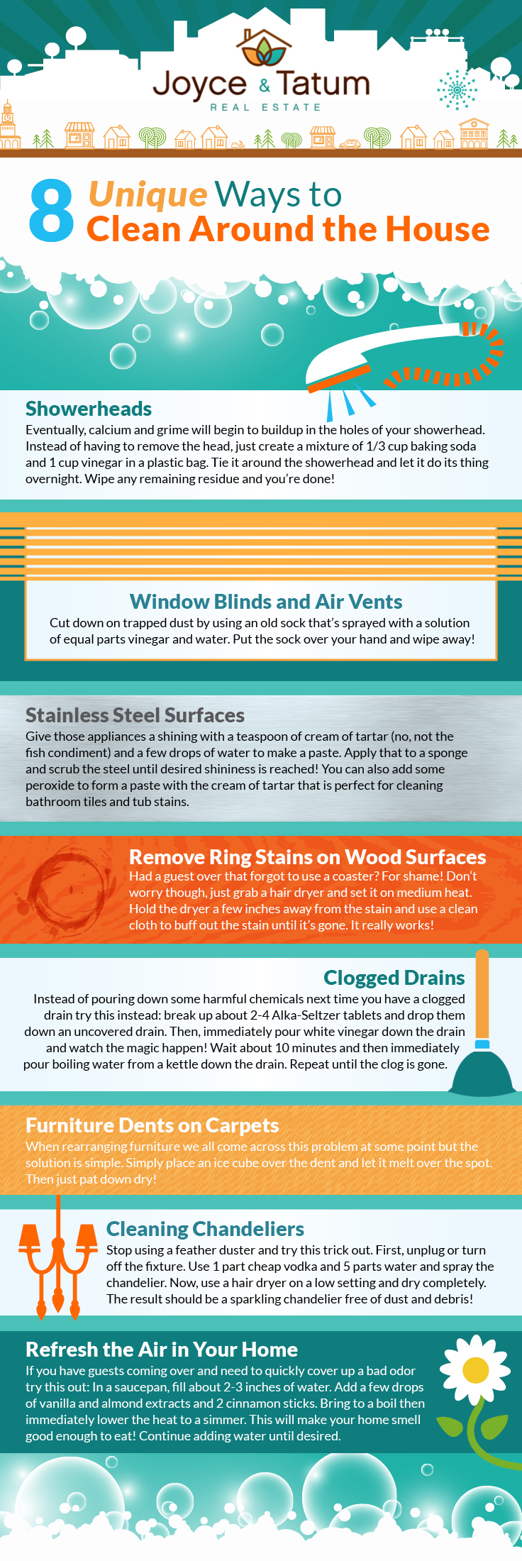Infographic with tips on cleaning the home