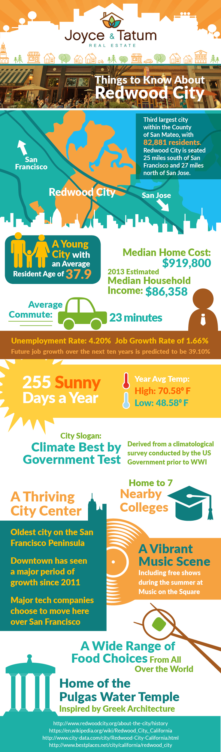 Redwood City infographic