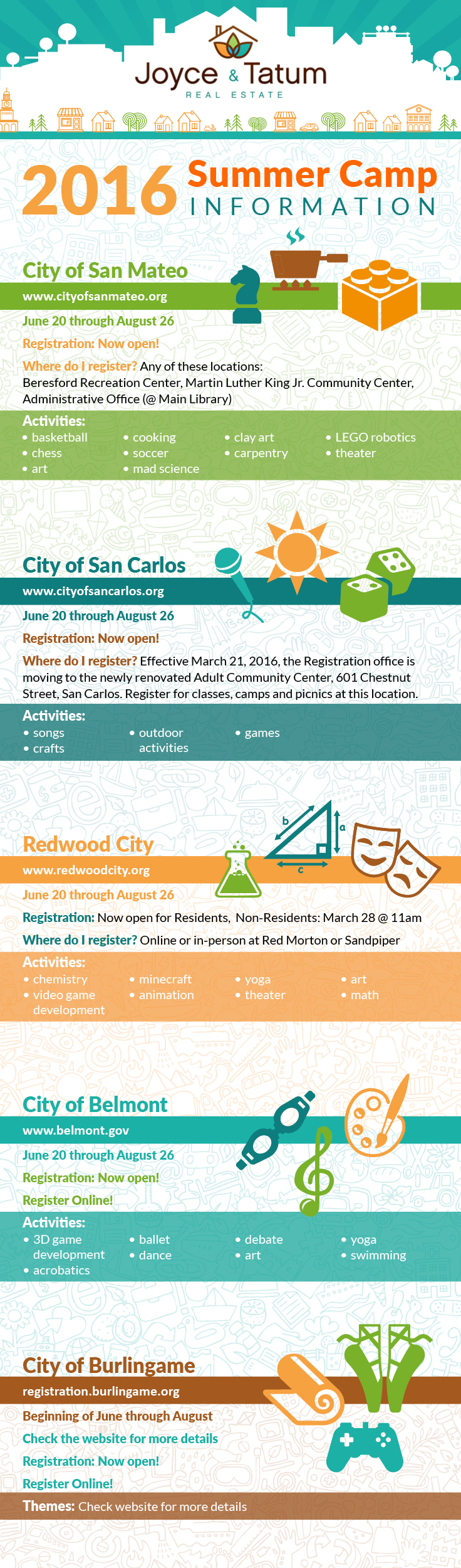 Summer-Camp-California-Bay-Area-Infographic