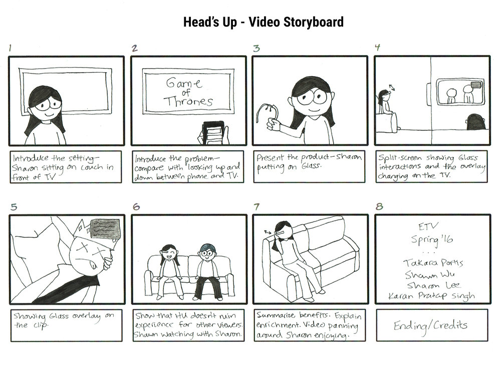 A storyboard we used to guide the process of making our demo video for Heads-Up. Sketches drawn by Sharon Lee.