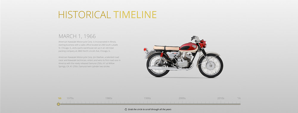 Timeline Animation & Development : SARAH PELOQUIN   |  Design & Direction: MATT DEANGELO  |   Site Animation & Development: ERICK COREA