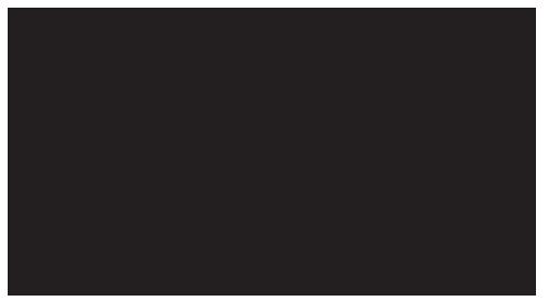 Bosnia — Blog — 1818 Media