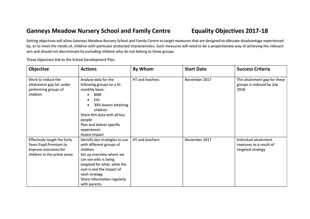 Ganneys Equality Objectives-page-001.jpg