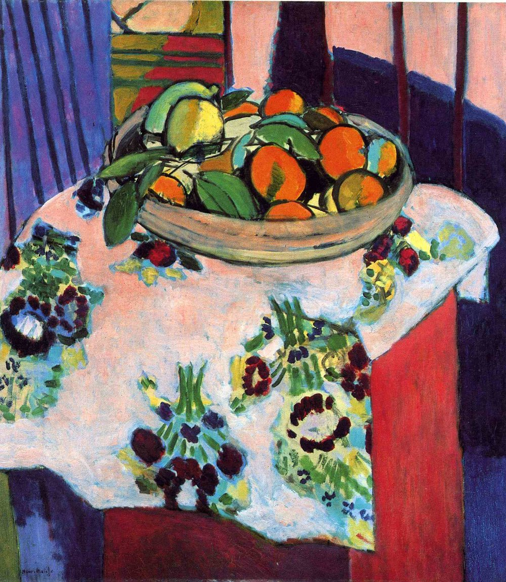 Basket with Oranges,  1913, Henri Matisse, (Image courtesy of the Louvre, Paris)