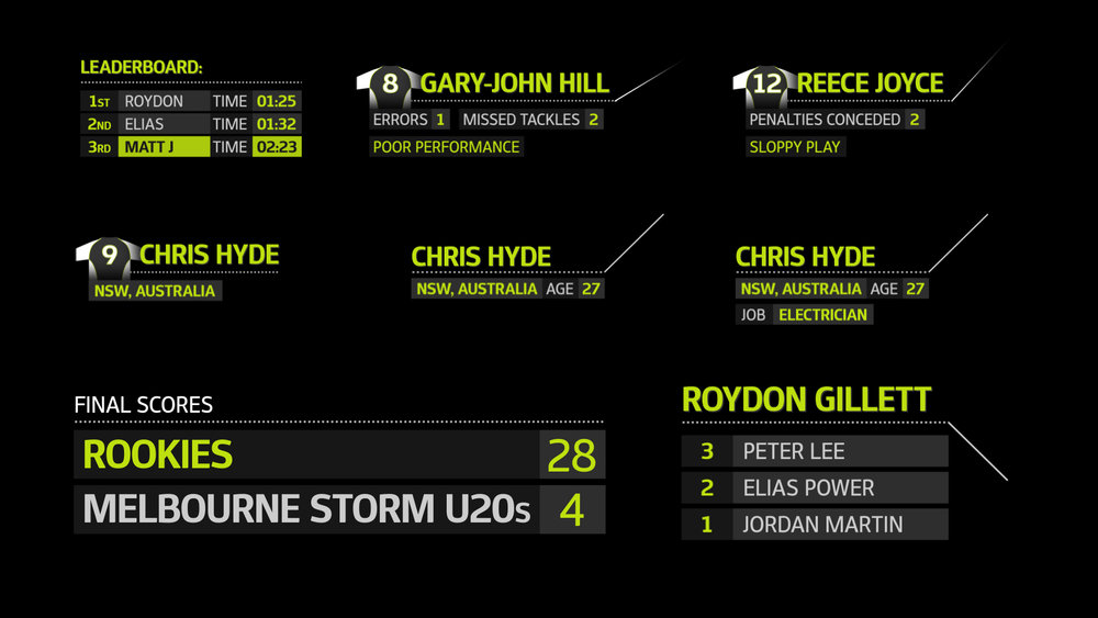 NRL Rookie Various Graphics