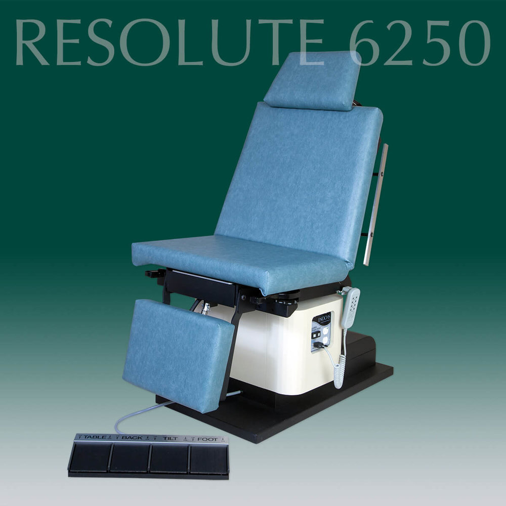 RESOLUTE-6250-GREEN.jpg