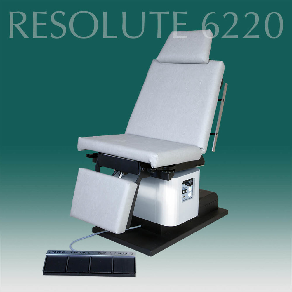 RESOLUTE-6220-GREEN.jpg