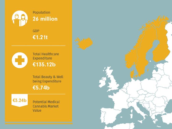 A medical cannabis market in Scandinavia has massive potential