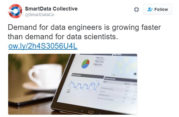 data-engineers-in-demand
