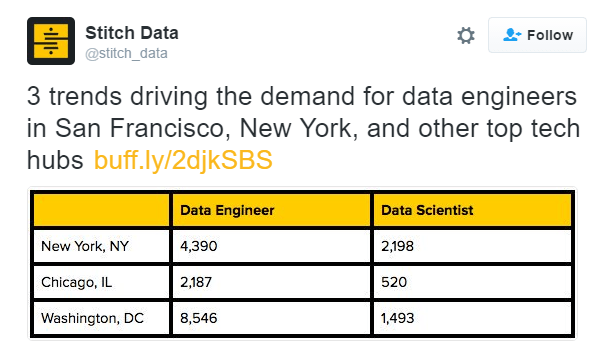 data-engineers-over-data-scientists