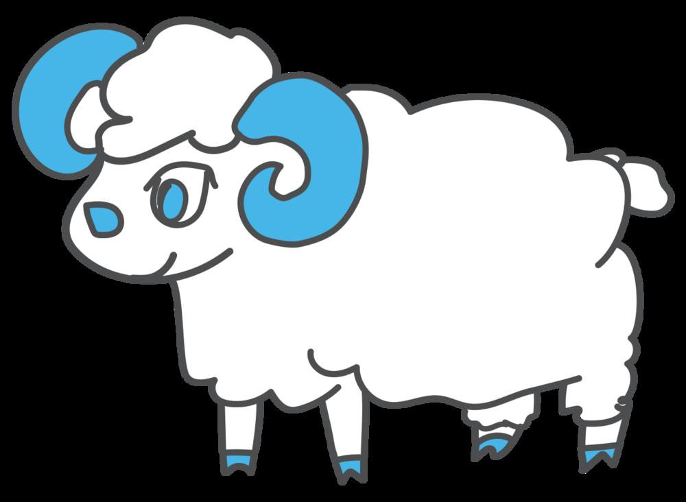 Relus Ram