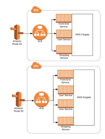 AWS-Fargate-Relus-Cloud.PNG