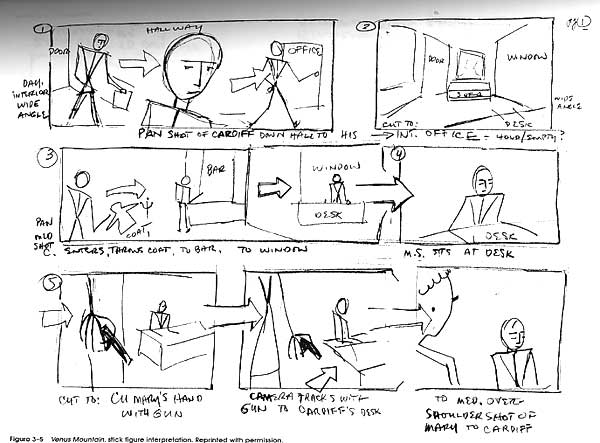 story board stickfigures.jpg