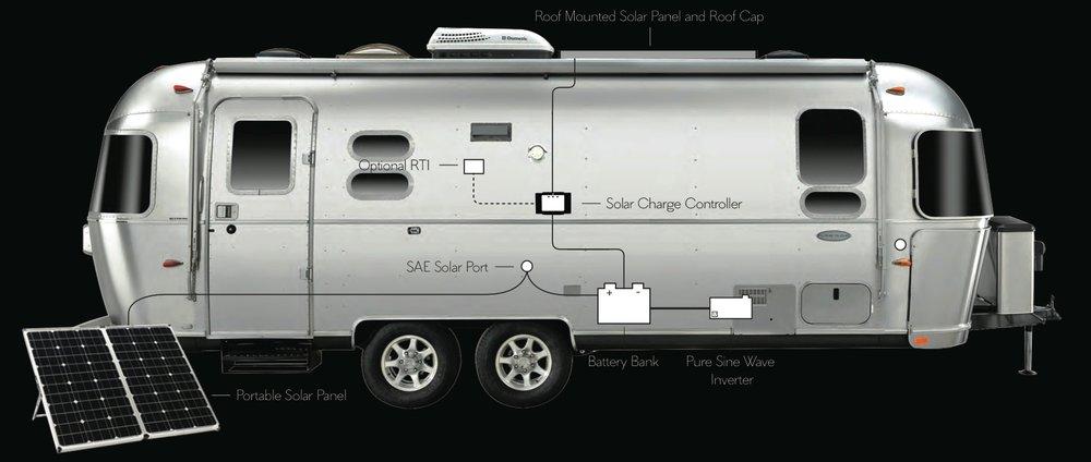 rv-solar-panel-wiring-diagram.jpg