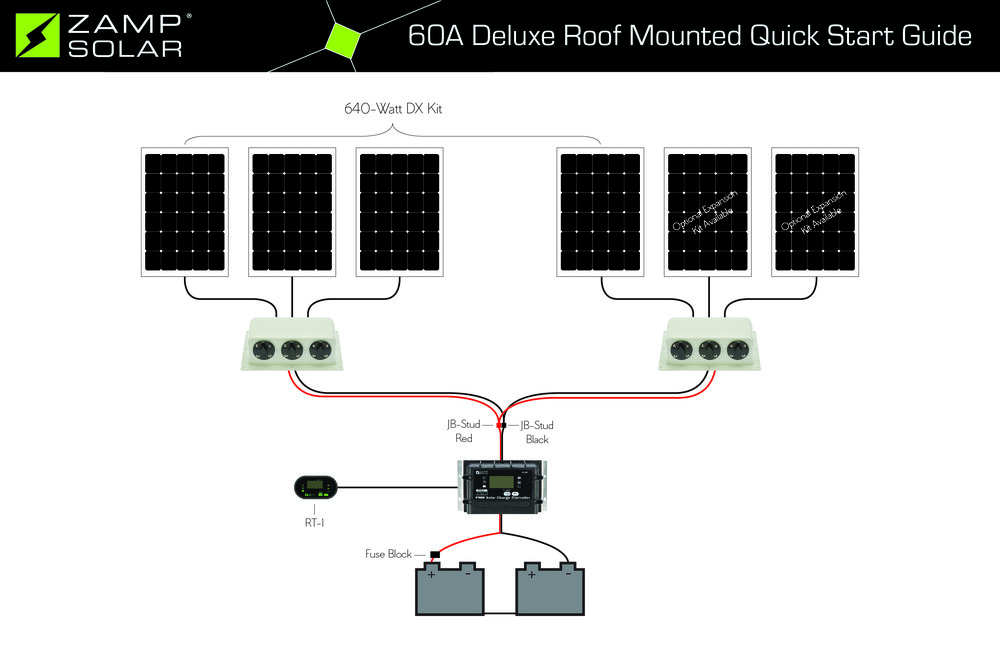 wiring diagrams zamp solar energizes the power to explore solar wiring diagram pdf at gsmportal.co