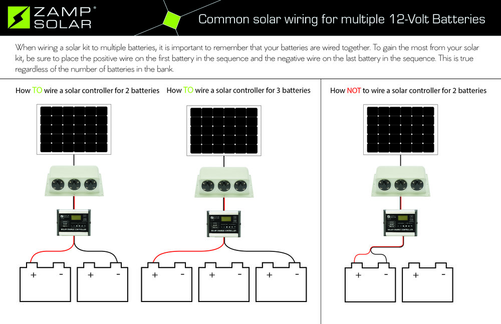 Wiring Diagrams  U2014 Zamp Solar Energizes The Power To Explore