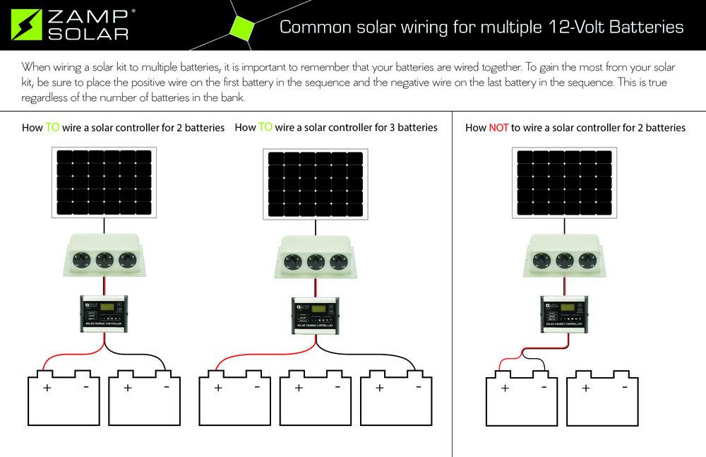 wiring diagrams zamp solar energizes the power to explore rh zampsolar com solar system controller wiring diagram