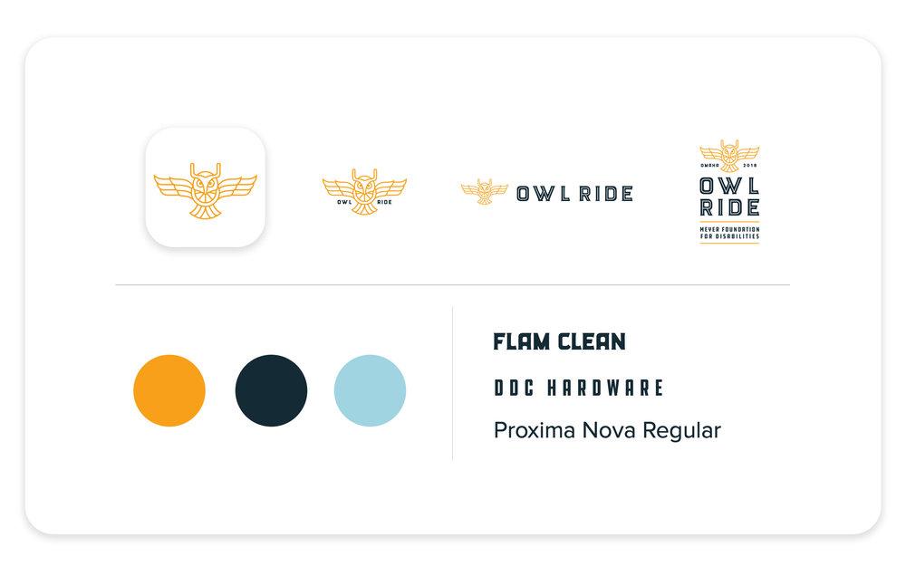 Fruitful Design Strategy Omaha Nebraska Owl Ride Brandcape.jpg