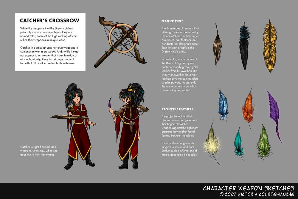 Dreamcatcher Concept Pt. 2