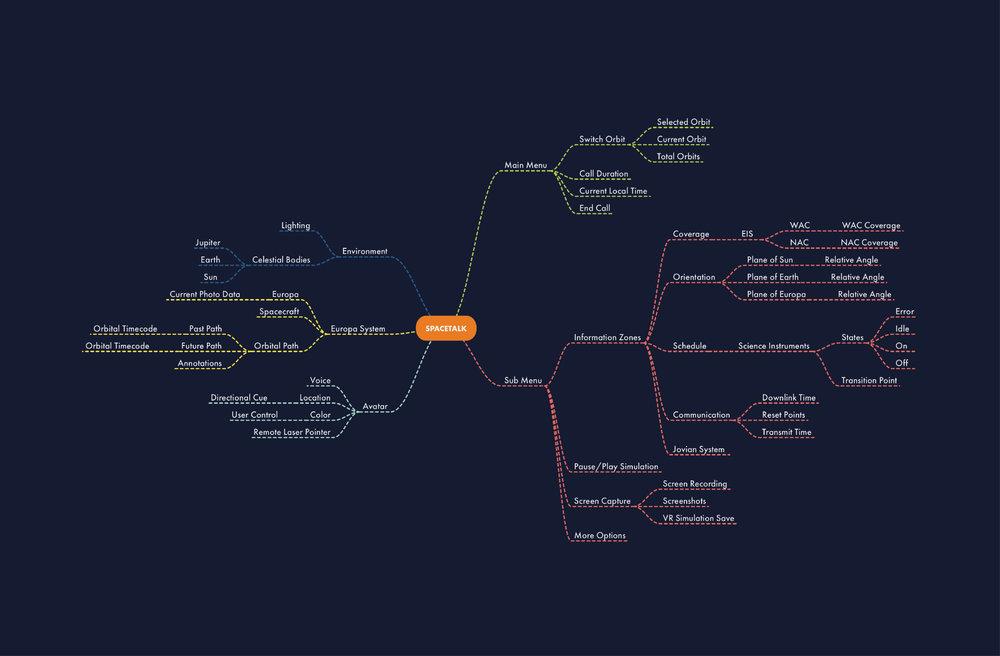 00_Information Architecture.jpg