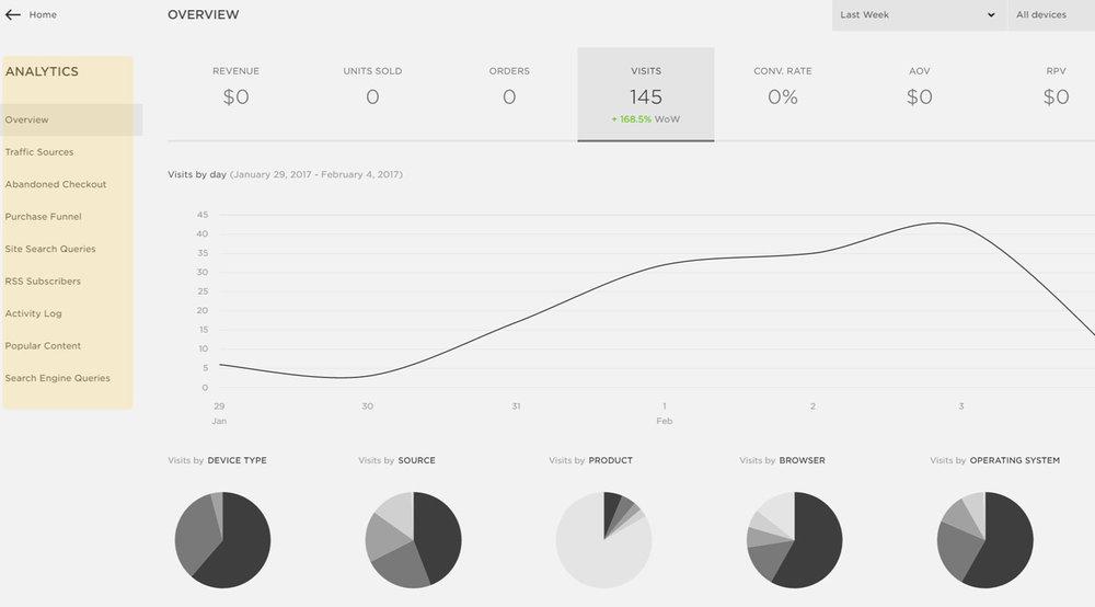 Squarespace-All-Analytics.jpg