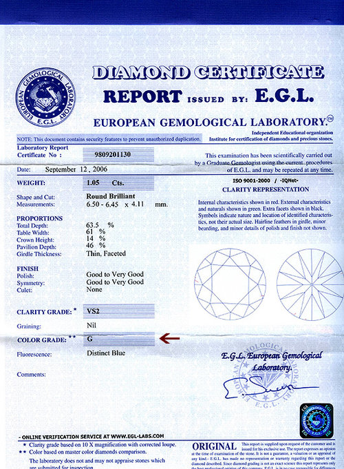 Diamond Certificate from the European Gemological Laboratory