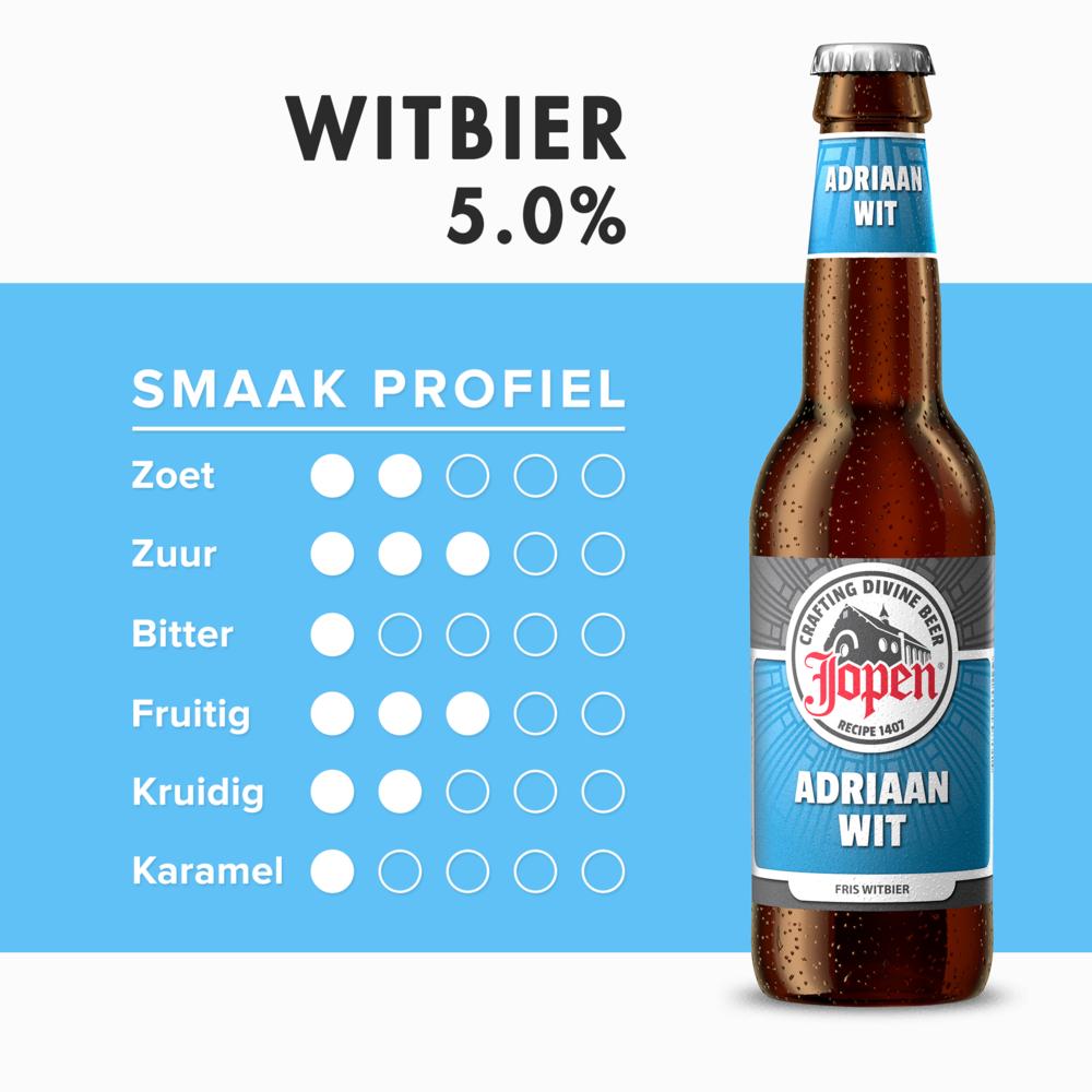 Adriaan Wit - Jopen bier