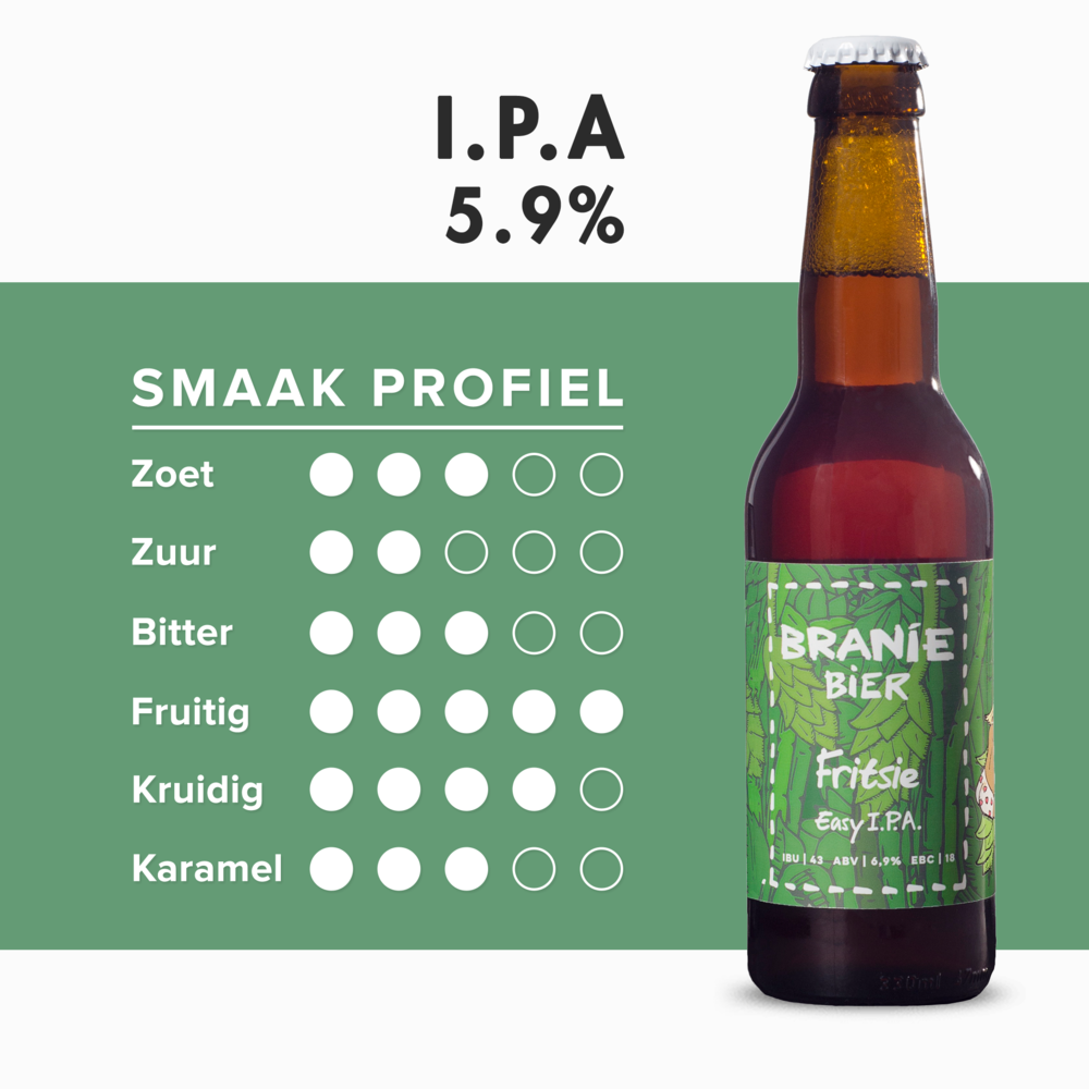 Fritsie Easy IPA - Branie