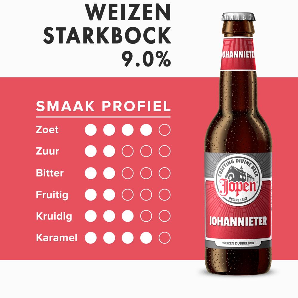 Johannieter Weizen Starkbock - Jopen