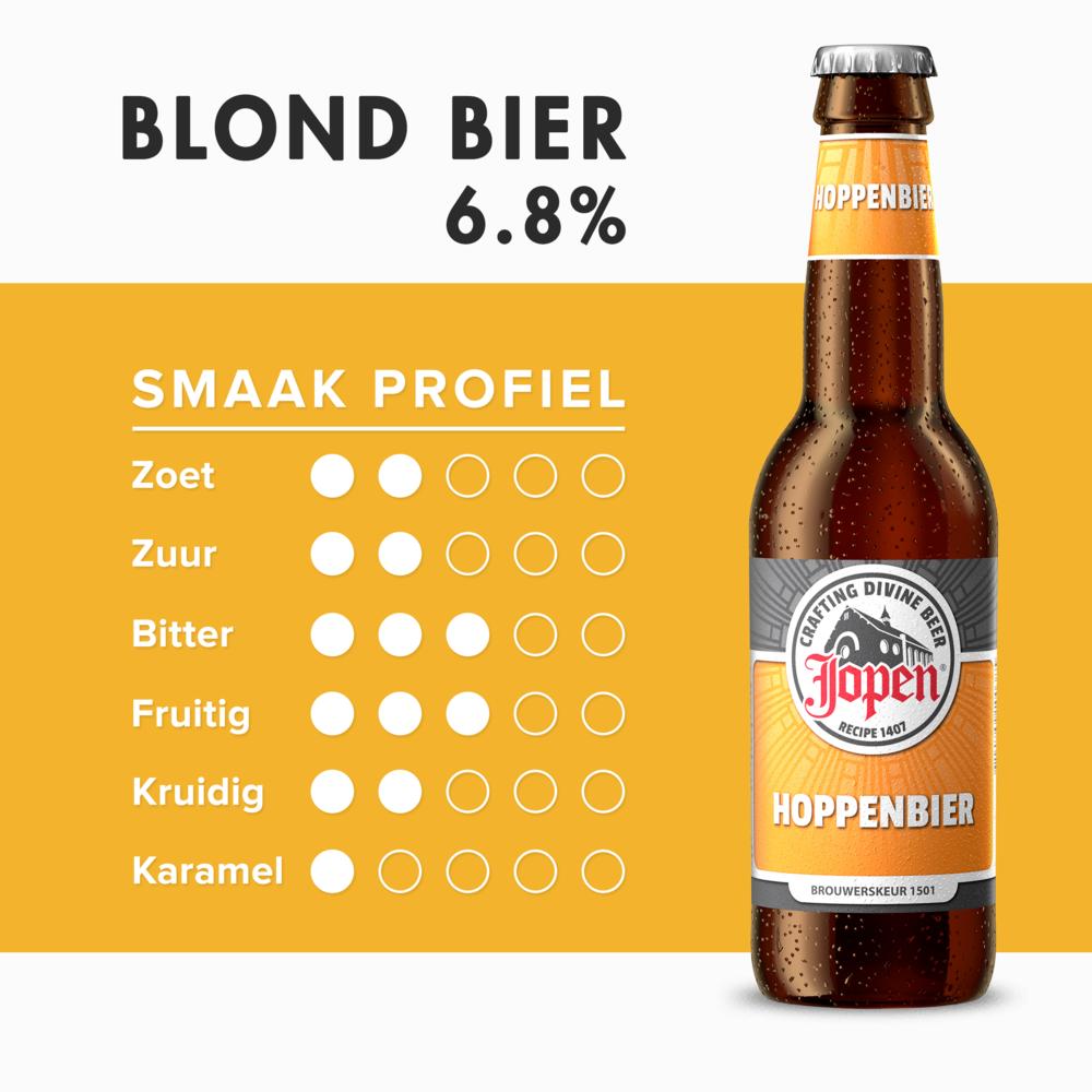 Hoppenbier - Jopen Bier