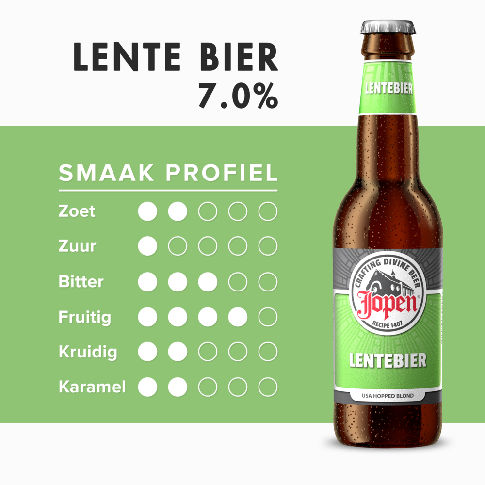 Lentebier - Jopen Bier