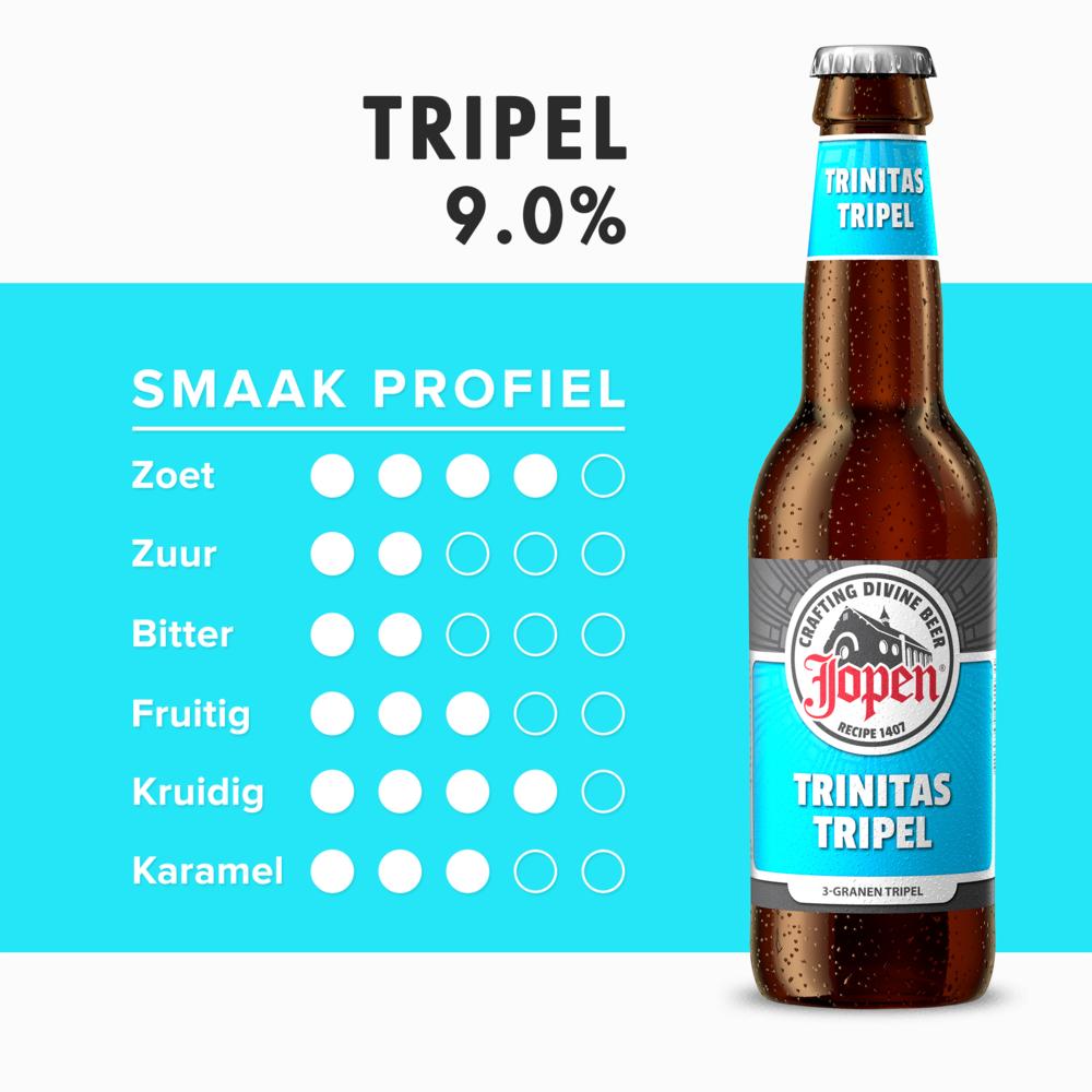 Trinitas Tripel - Jopen Bier