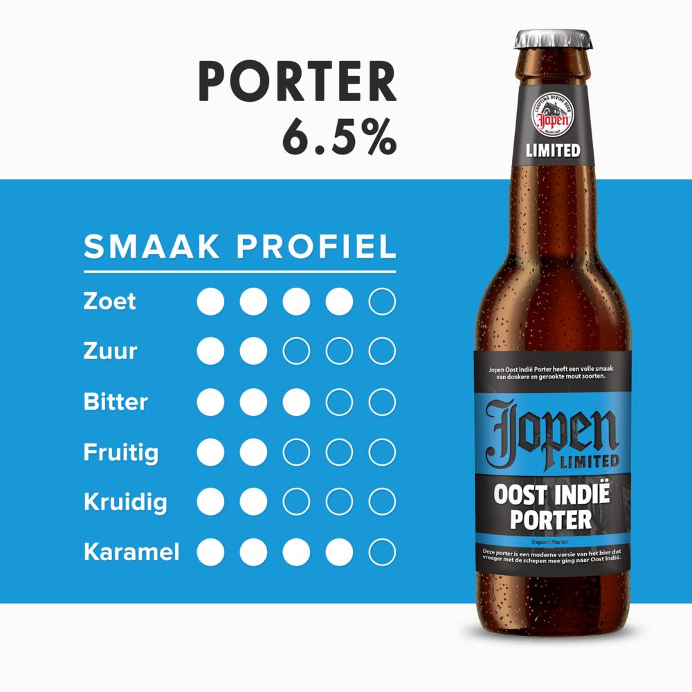 Oost Indie Porter - Jopen Bier