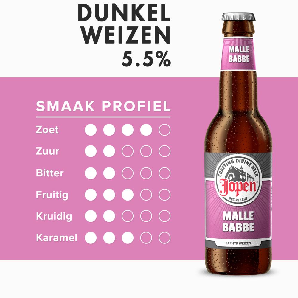 Malle Babbe - Jopen Bier
