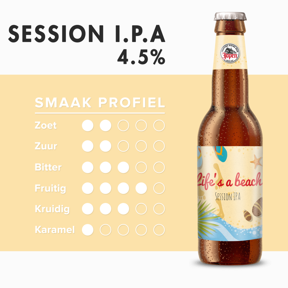 Life's a Beach - Jopen Bier