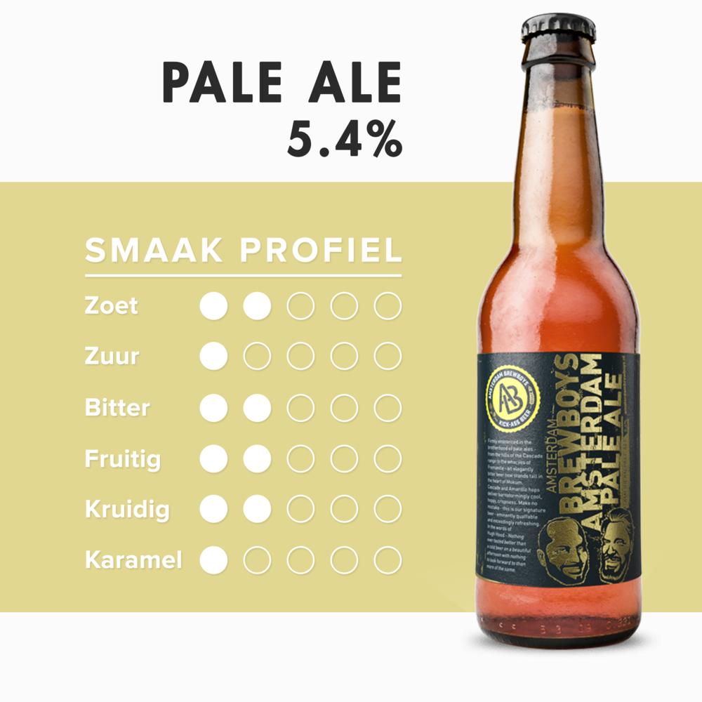 Amsterdam Pale Ale - Amsterdam Brewboys