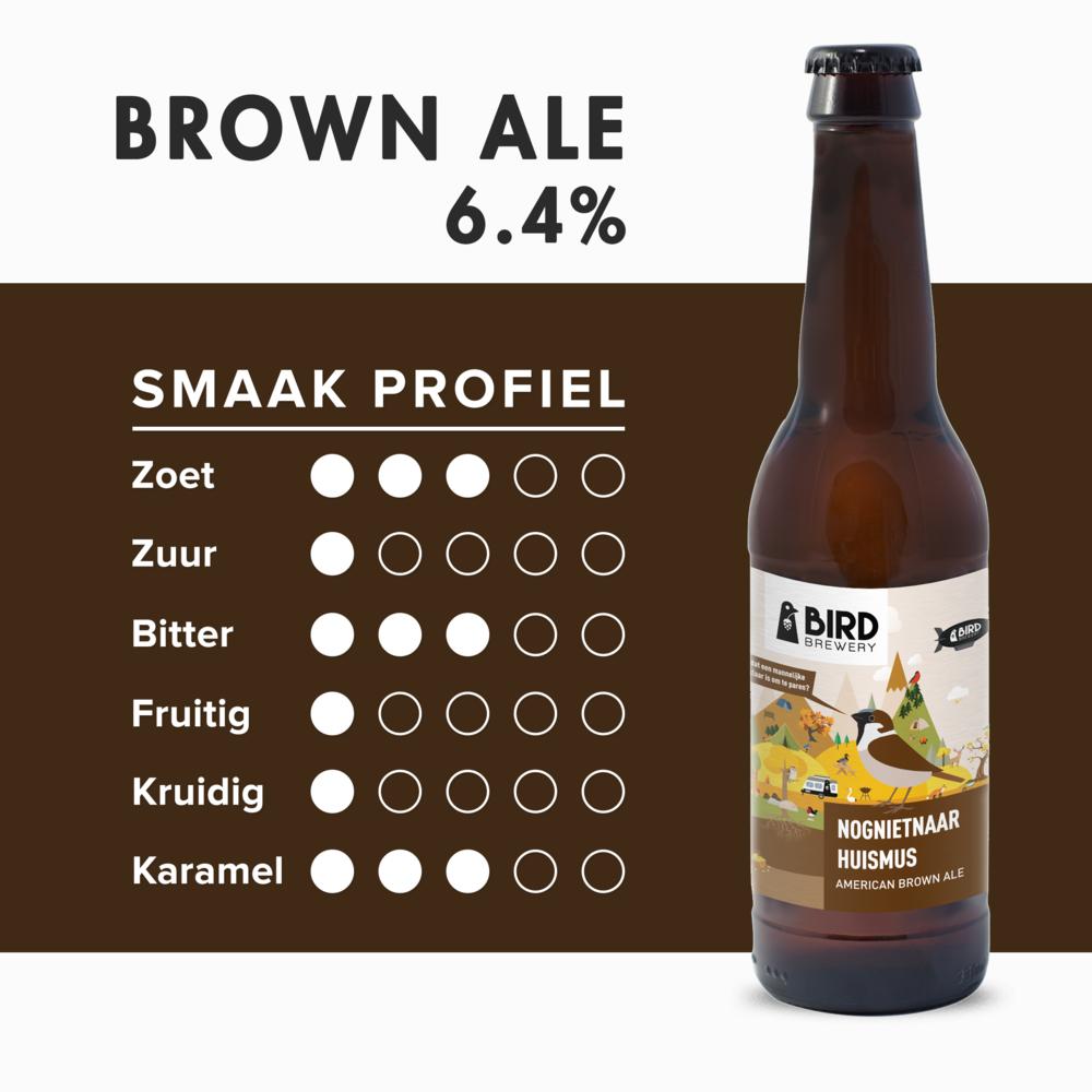 Nog niet naar huismus - Bird Brewery