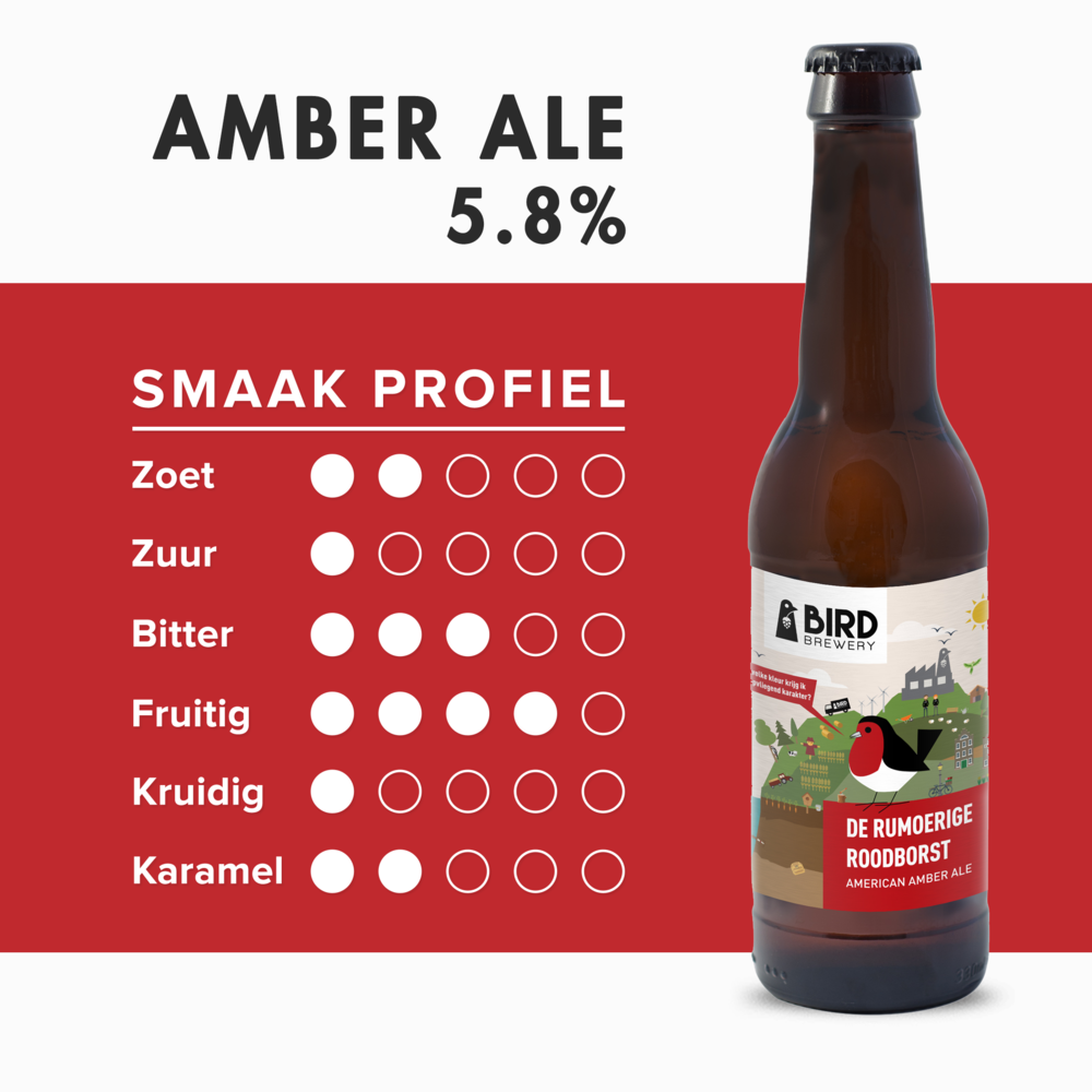 Rumoerige Roodborst - Bird Brewery