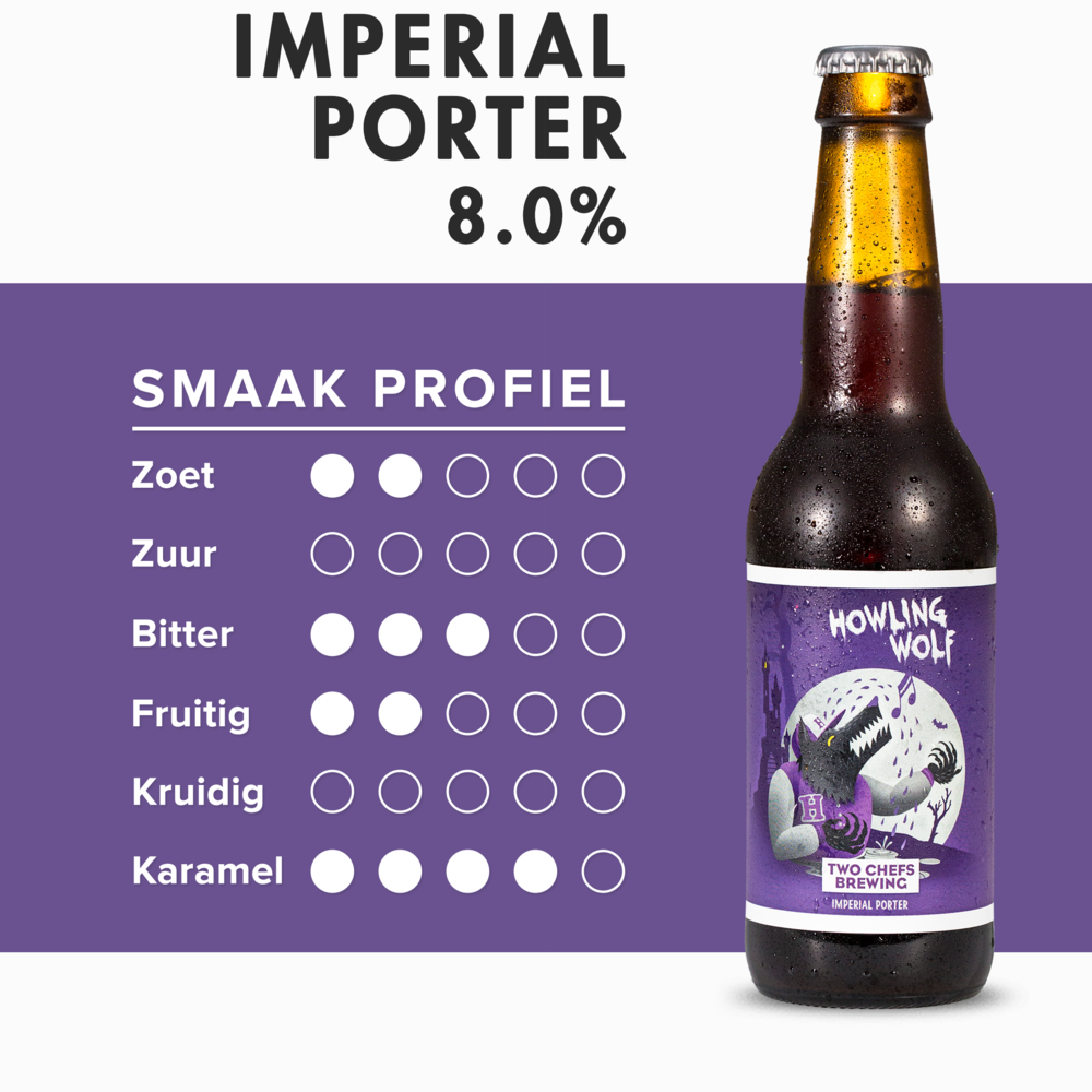 Howling Wolf - Imperial Porter door Two Chefs
