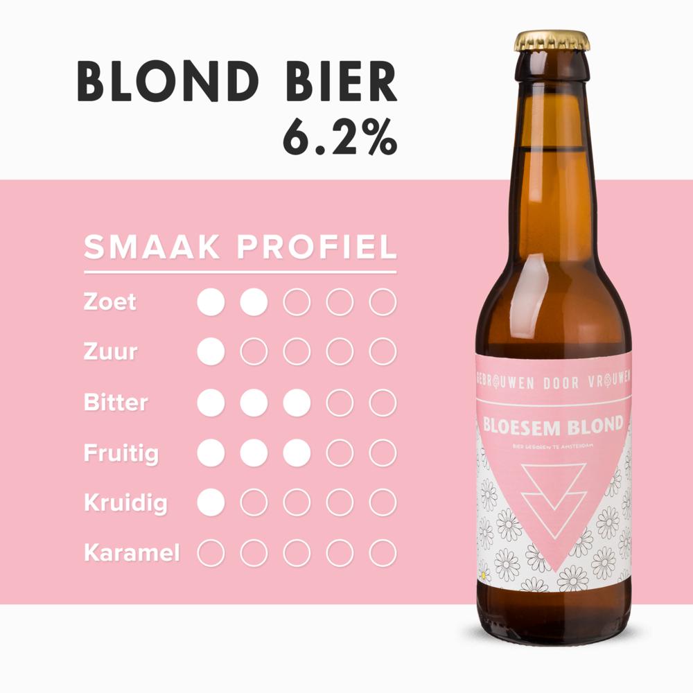 Bloesemblond - Gebrouwen door Vrouwen