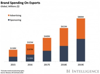 Gaming graph.jpg
