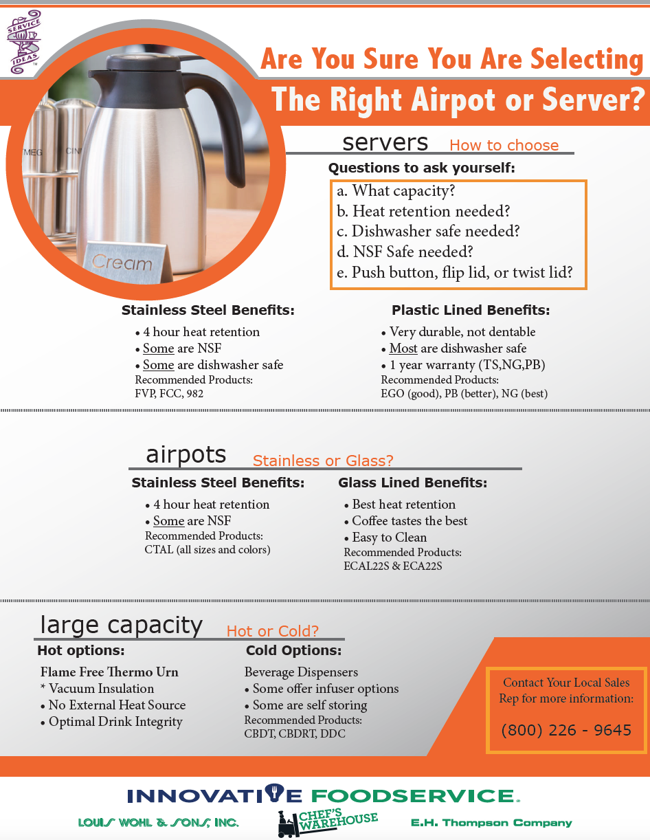 Are you selecting the right Airpot or Server?