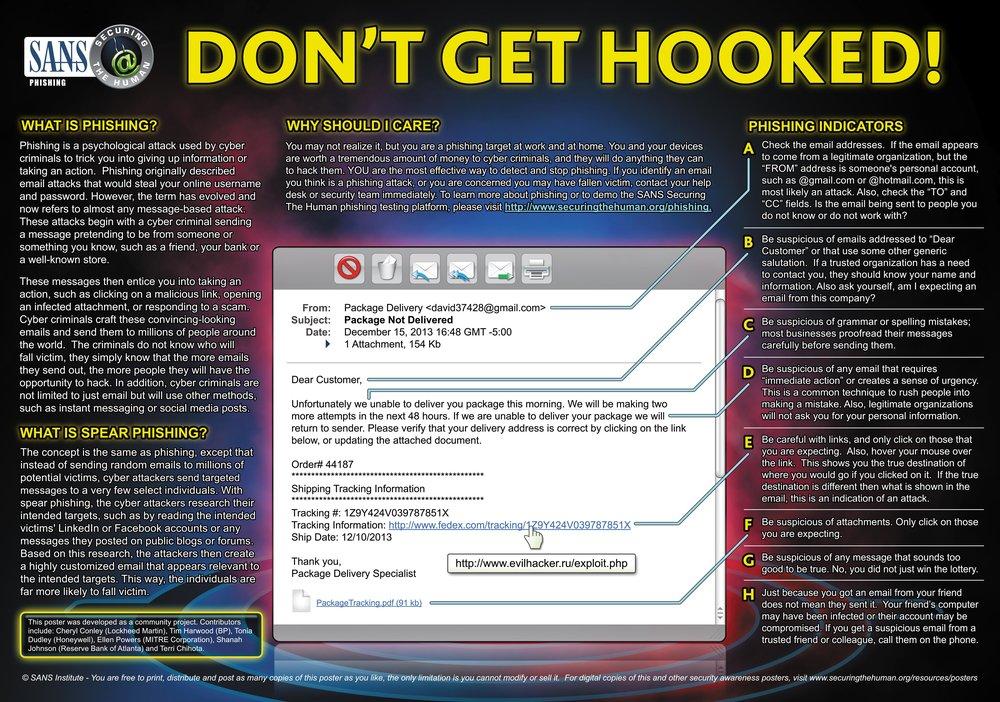 Sans Institute - Phishing Awareness